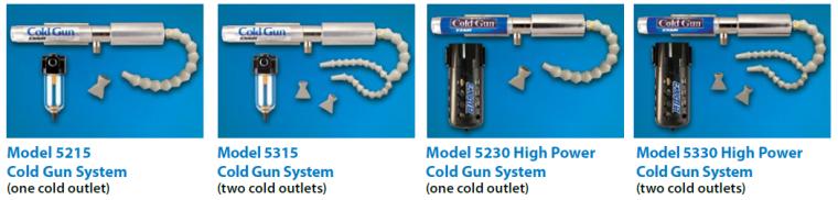 Cold Gun Lineup