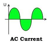 AC Wave