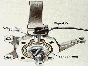 Abs Wheel Sensor on 98 Honda Accord Wiring Diagram