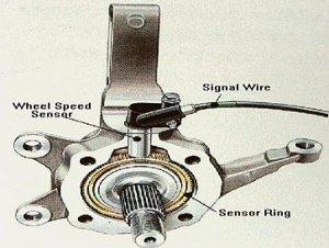 abs_wheel_sensor