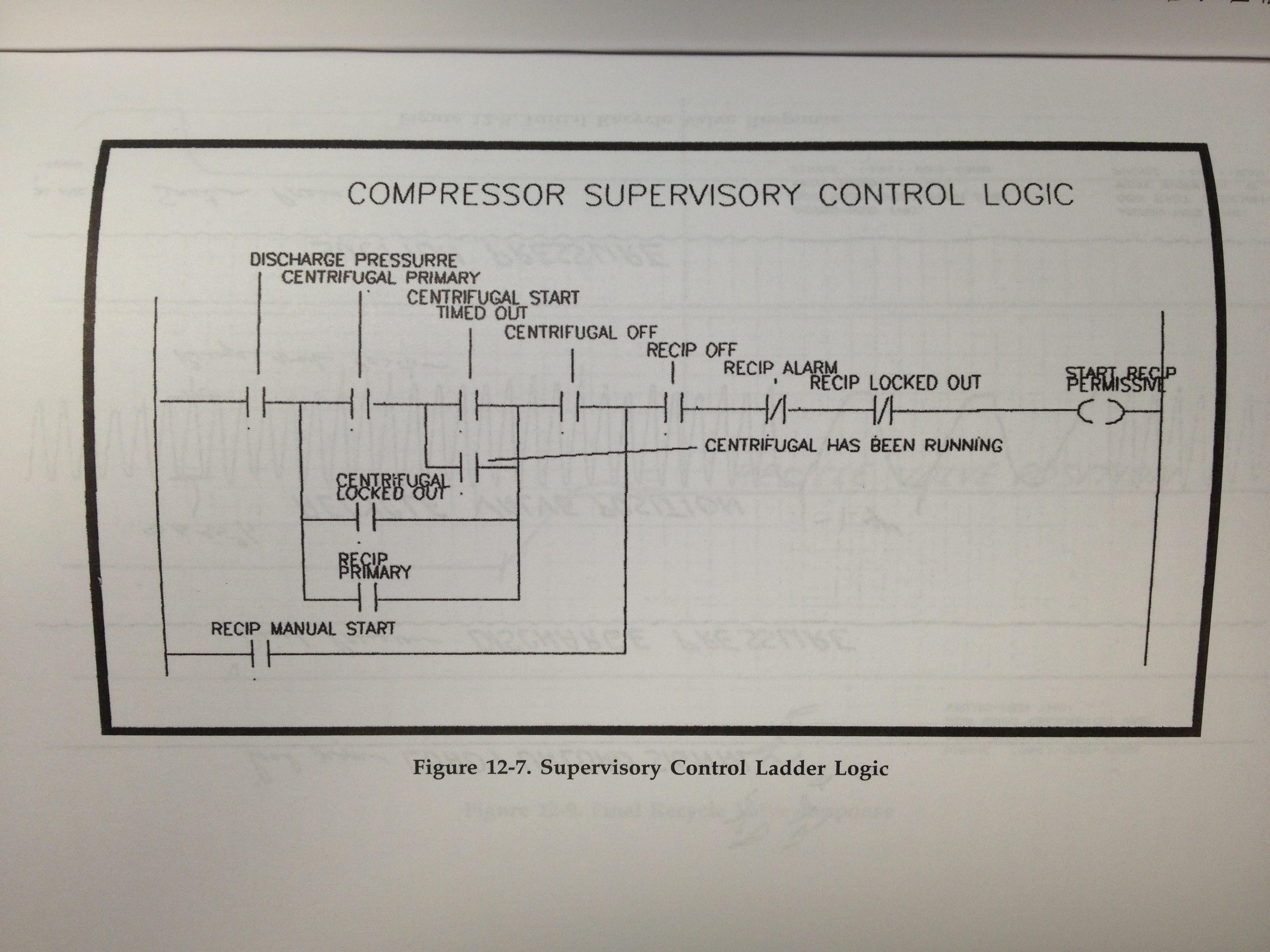 Compressor Ladder Diagram - Wiring Library •