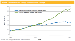 Economy and Energy Growth