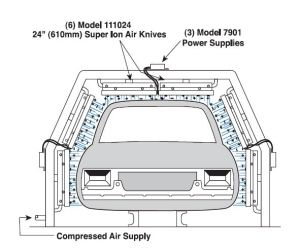 SIAK Curtain For Car Body Blowoff