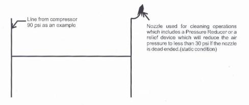 OSHA Nozzle Method