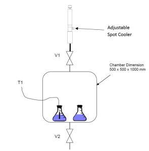 ASC Application