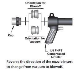 Vac-u-Gun orientation