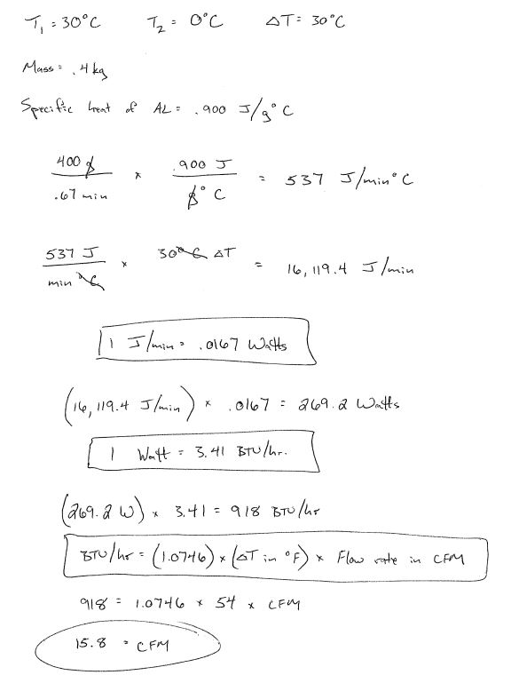 Cooling calculations for ASC in aluminum plate application