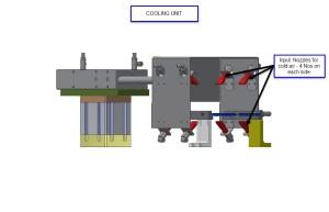Cooling Unit - Details