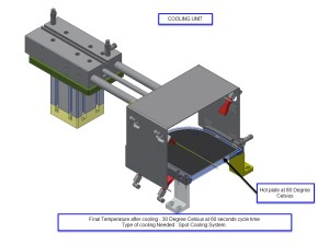 Cooling Unit- Iso View