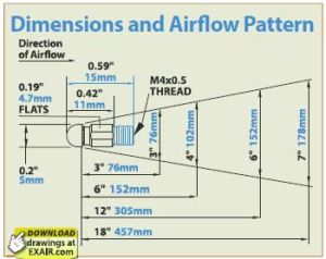 1004ss-airflow-pattern