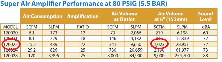 120022-performance-specs