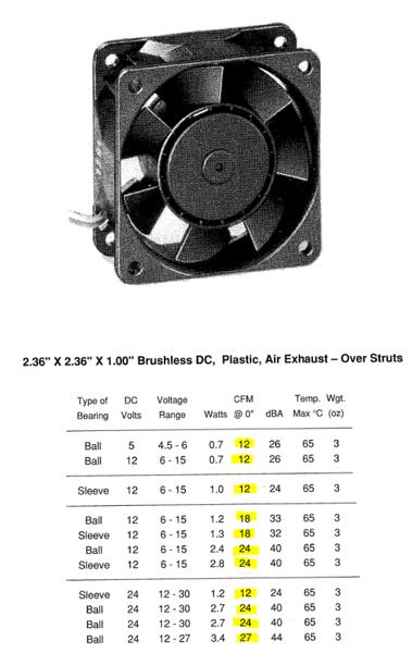 fan data2