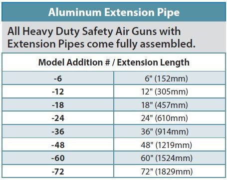 Extension Tubes For Air Guns