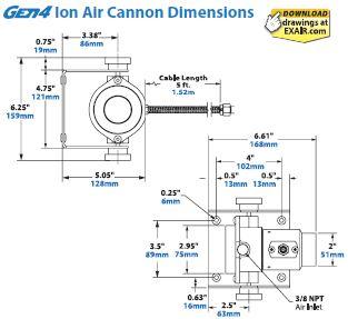 GEN4 IAC Dimensions