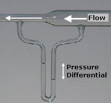 Venturi tube.jpg