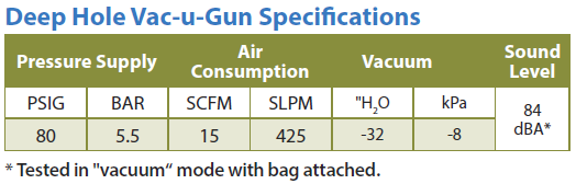 Deep Hole Vac-u-Gun Specifications
