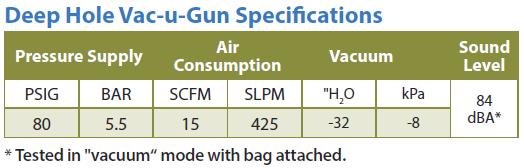 Deep Hole Vac-u-Gun Specifications