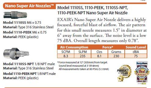 nano nozzle