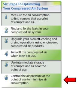 Compressed Air Optimization